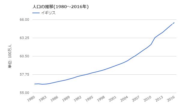 20160120